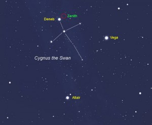 Image from Astro Bob using Stellarium.