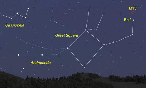 Andromeda pegasus trading system