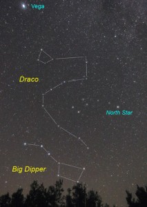 This picture (from Astro Bob) shows Vega in relation to the Big Dipper and Vega.