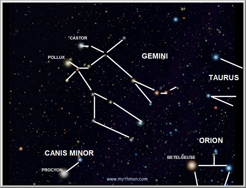 how to take photos of stars