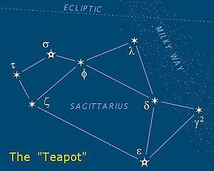 Image taken from Wikipedia.